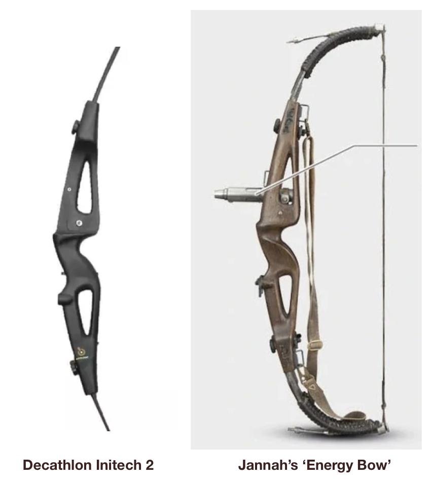 The Infinite Curve – an archery blog